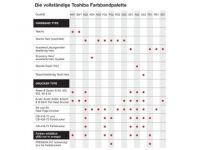 TOSHIBA TEC BSA40099AS1 - Farbband Harz kratzfeste/lösungsmittelbeständige Qualität, 400m x 99mm, schwarz, 1 Zoll-Kern, Außenwicklung Verkauf nur als Verpackungseinheit (VPE = 10 Stück) 1 Zoll = 25,4mm für Toshiba-Drucker B-SA4 Serie